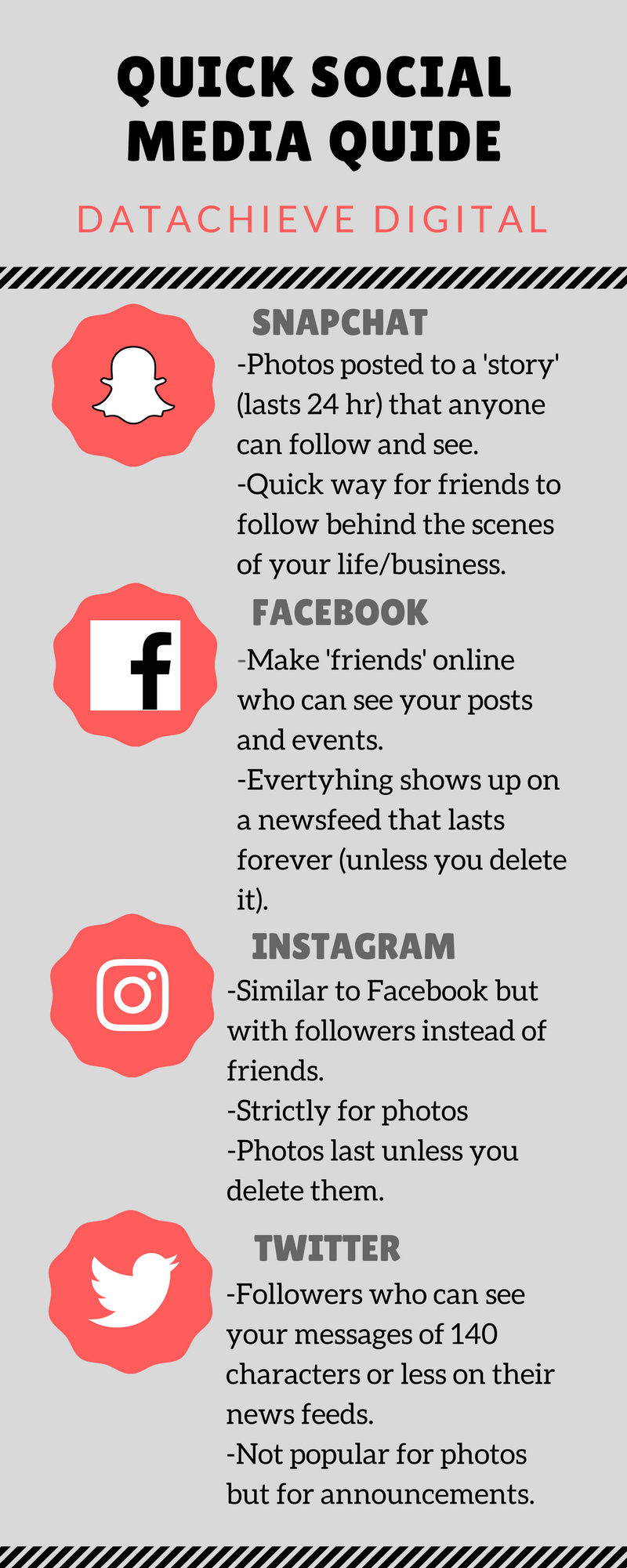 Social Media Guide Snapchat Facebook Instagram Twitter